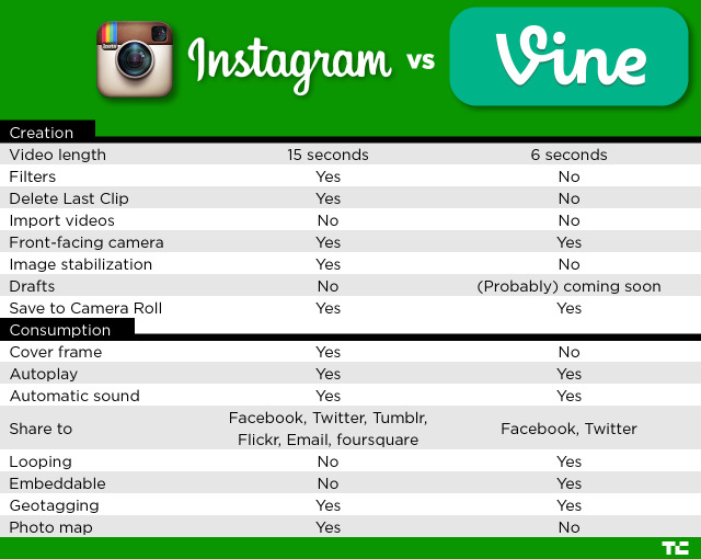 instagram-vs-vine5.jpg